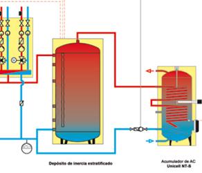 Alta tecnología para un uso óptimo de la energía